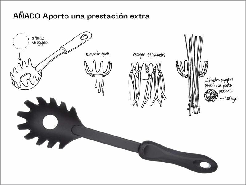Esquema de cucharon para espaguetis con varias fucniones, como escurrir el agua, recoger los espagueti y medir las porciones.